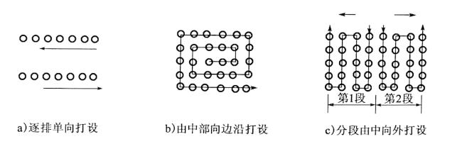 图4-37几种基本打桩顺序