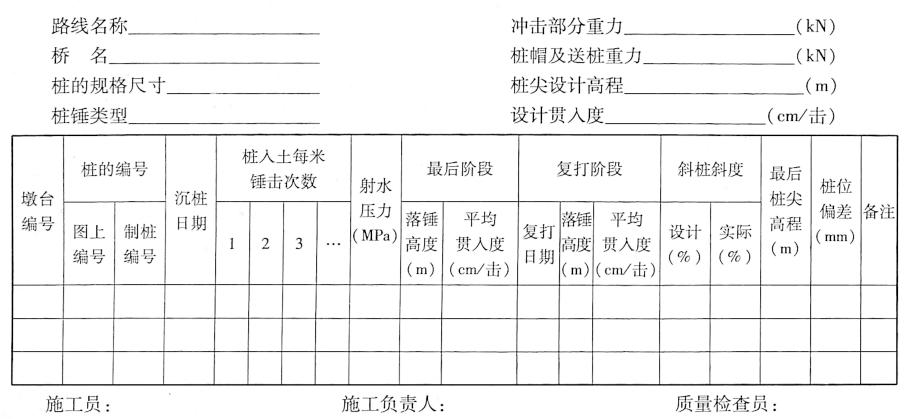 坠锤、单动汽锤沉桩记录(参考格式)表4-11