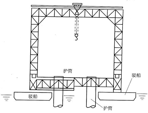 图4-39驳船式施工平台