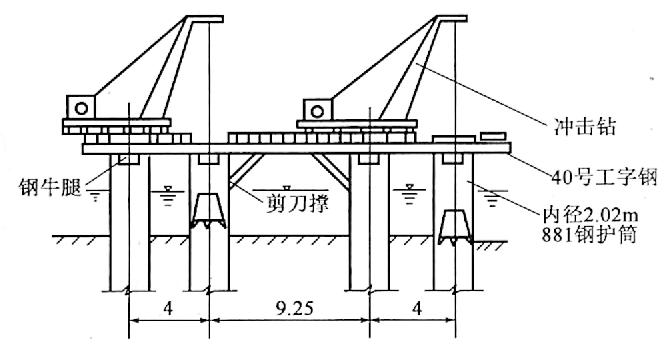图4-40利用钢护筒搭设施工平台(尺寸单位:m)