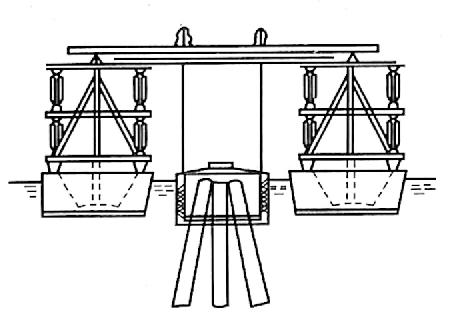 图4-41驳船吊挂吊箱模板