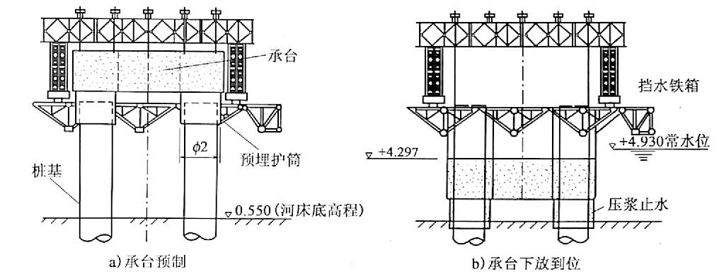 图4-43承台预制及下放