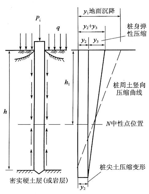 图5-8中性点位置确定点