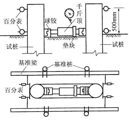 图5-18桩水平静载试验装置