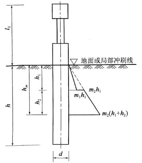 图5-23两层土m值换算计算图