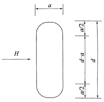 图5-24计算圆端形与矩形组 合截面kr值示意图