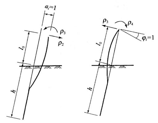 图5-39p2、p3、p4计算图示