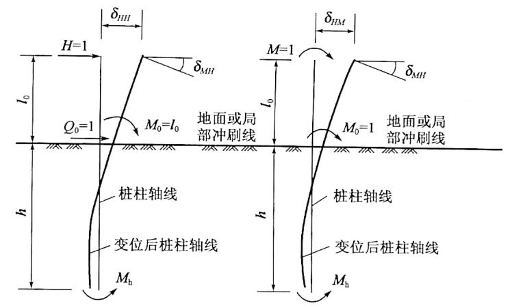 图5-408uH、Su/=8AM、6My计算图示