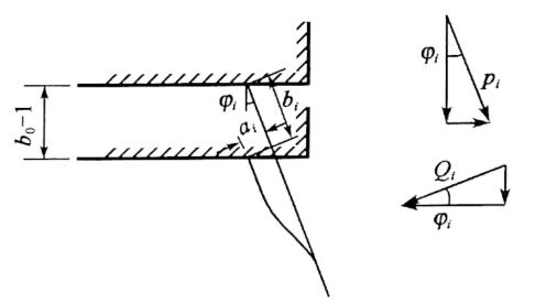 图5-42承台产生bo=1时斜桩桩顶变位计算图
