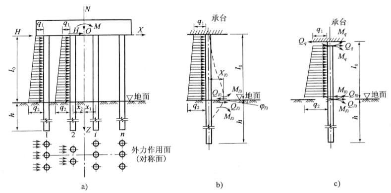 图5-48直接承受梯形土压力计算示意图