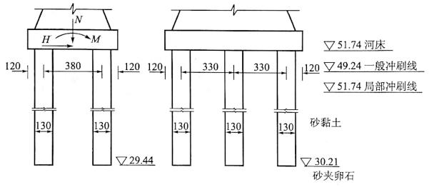 图5-50多排桩算例计算图(尺寸单位:cm;高程单位:m)
