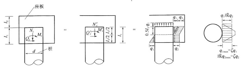 图5-51承台受力验算图示