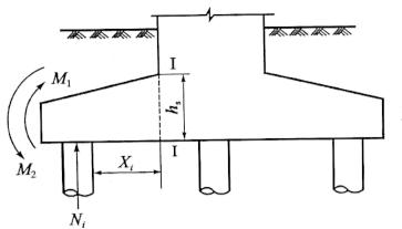 图5-53按悬臂梁承台抗弯抗剪验算图