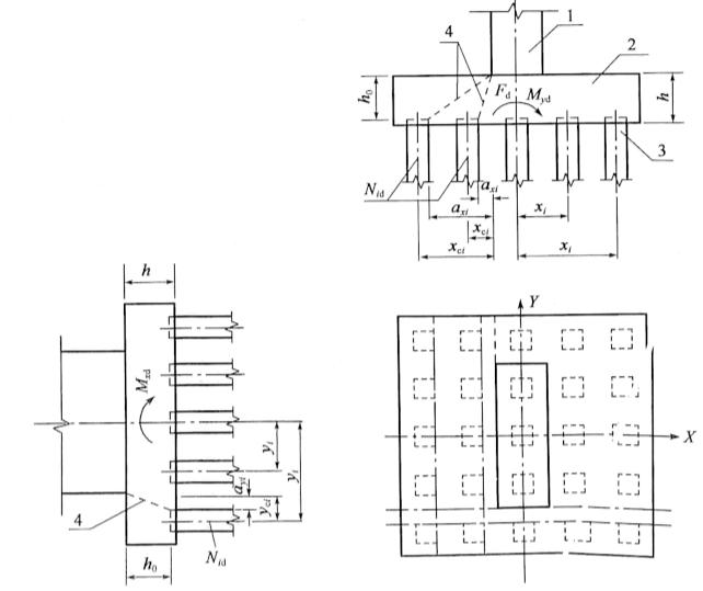 图5-54桩基承台计算