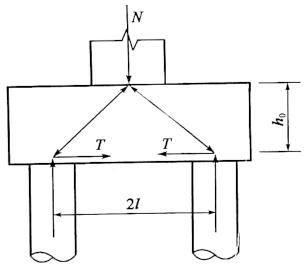 图5-55比拟桁架模拟承台结构计算