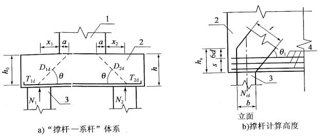 """图5-56承台按""""撑杆一系杆体系""""计算"""
