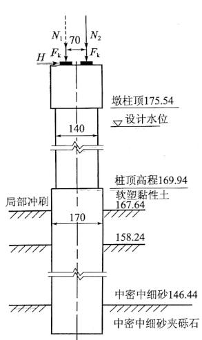 图5-57墩柱基础平面图(尺寸单位:cm,高程单位:m)