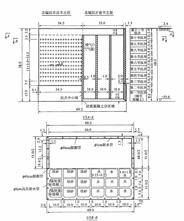 图6-2江阴长江大桥北锚碗沉井一般结构图(尺寸单位:m;高程单位:m)