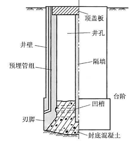 图6-5沉井构造图