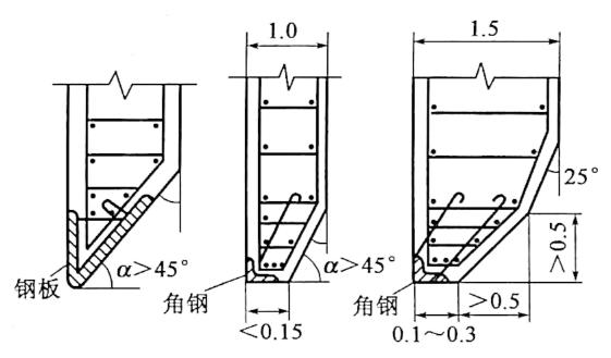 图6-6刃脚的构造(尺寸单位:m)