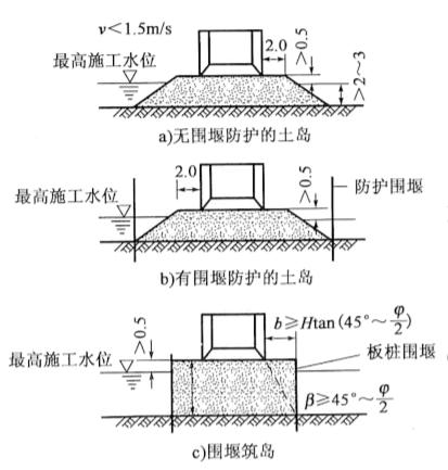 图6-9筑岛法沉井施工(尺寸单位:m)