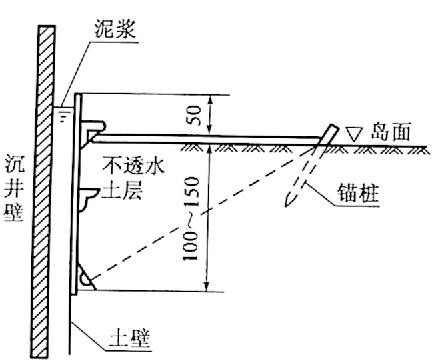 图6-17泥浆地表围圈(尺寸单位:cm)