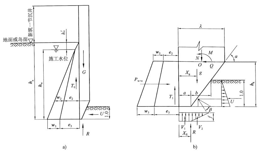 图6-24刃脚向外挠曲受力情况