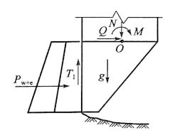图6-25刃脚向内挠曲受力情况
