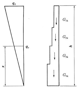 图6-29台阶形沉井井壁竖向受拉计算图