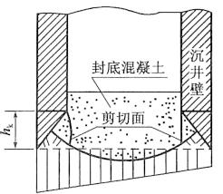 图6-32封底混凝土剪力验算图