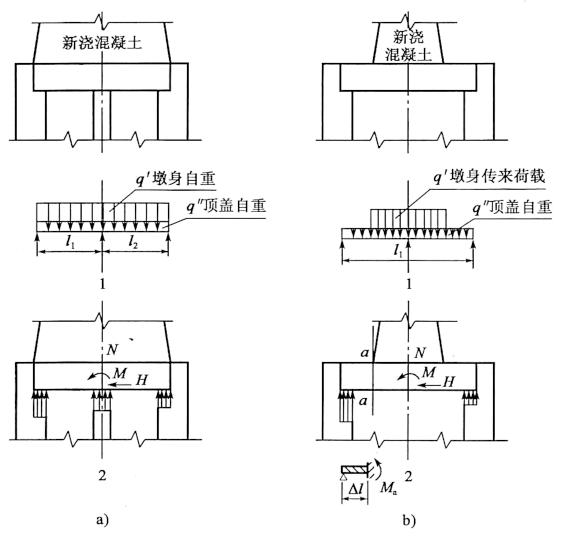 图6-33墩身底在位于井孔之内的盖板计算