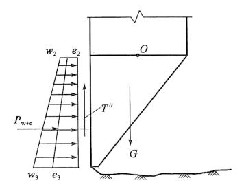 图6-39刃脚向内挠曲计算