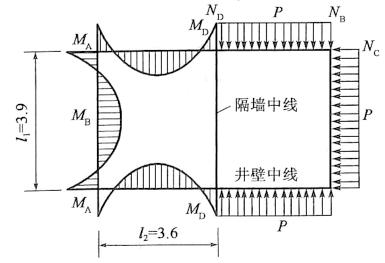 图6-40刃脚、井壁水平框架计算图(尺寸单位:m)