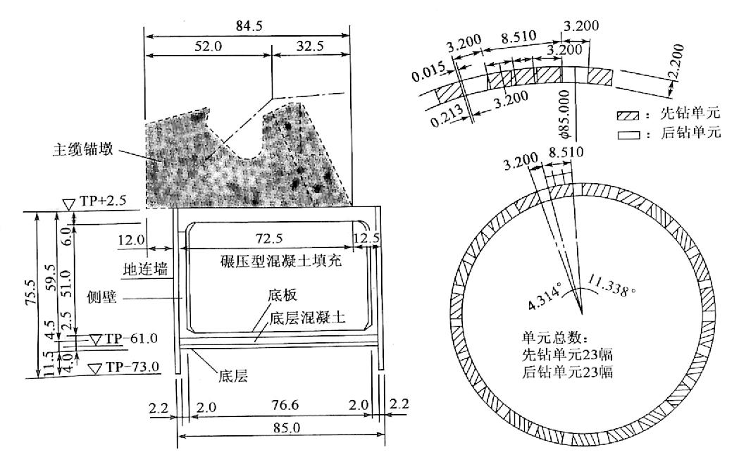 图7-1日本明石海峡大桥1A号锚墩地连墙基础结构示意图(尺寸单位:m)