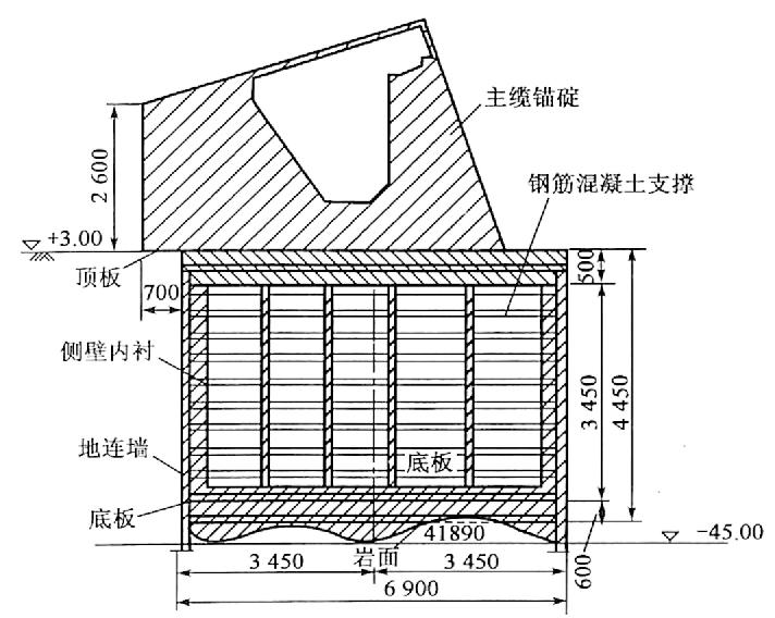 图7-2润扬大桥北锚碗地连墙基础立面图(尺寸单位:cm)
