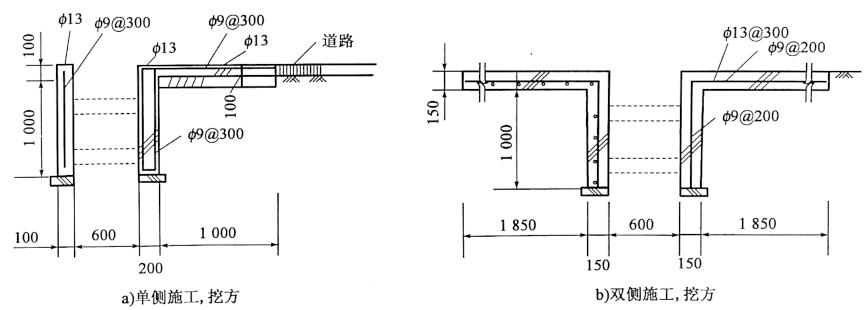图7-6地连墙导墙示意图(尺寸单位:mm)