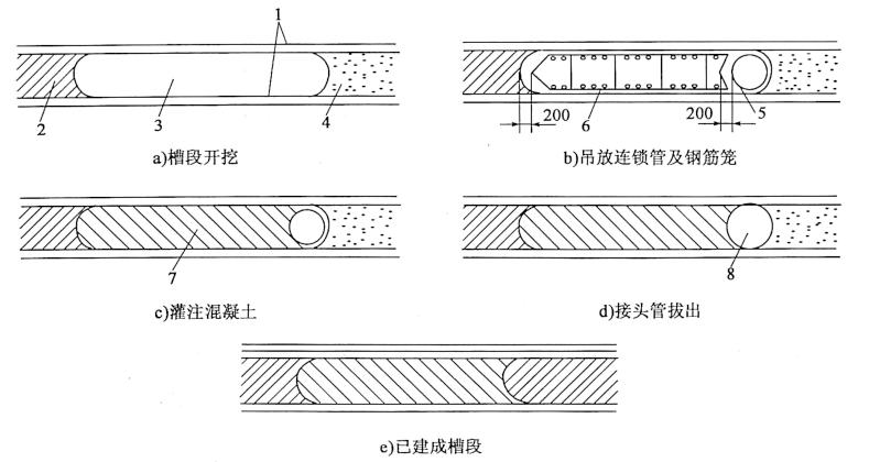 图7-9接头管施工程序图(尺寸单位:mm)