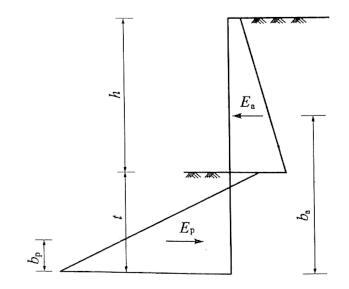 图7-12悬臂式结构计算简图