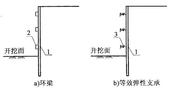 图7-18环梁等效弹性支承示意图