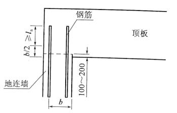 图7-23竖向钢筋(尺寸单位:mm) b-外侧竖向钢筋至墙体内侧面的距离