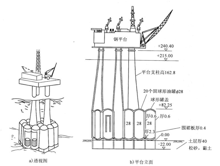图8-1康蒂普型重力式平台(尺寸单位:m)