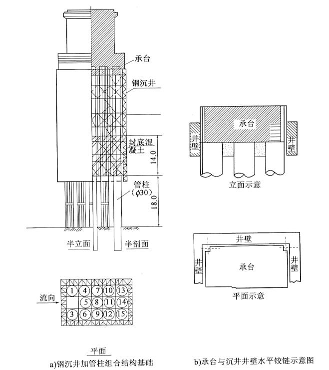 图8-8南京长江大桥正桥2、3号墩沉井加管柱组合基础结构示意图(尺寸单位:m)