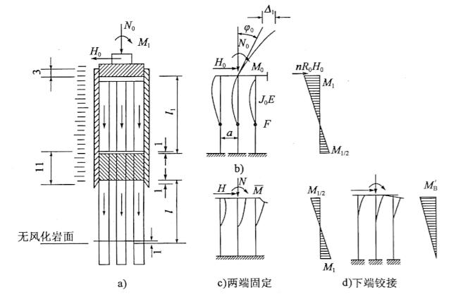 图8-9管柱计算图示(尺寸单位:m)
