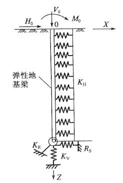 图8-15锁口钢管桩单桩计算图