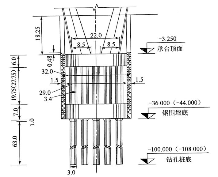 图8-17主桥基础构造图(尺寸单位:m)