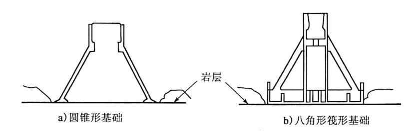图8-18诺森伯兰海峡大桥基础方案