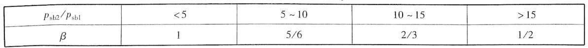 桩端阻力折减系数B表9-9