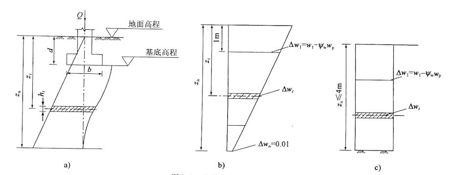 图9.4地基土变形计算示意图