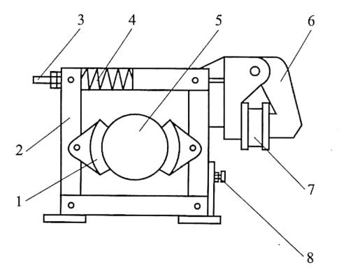 图3-33外抱块式制动器结构