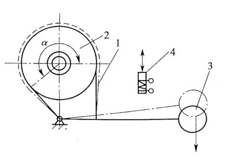 图3-34带式制动器